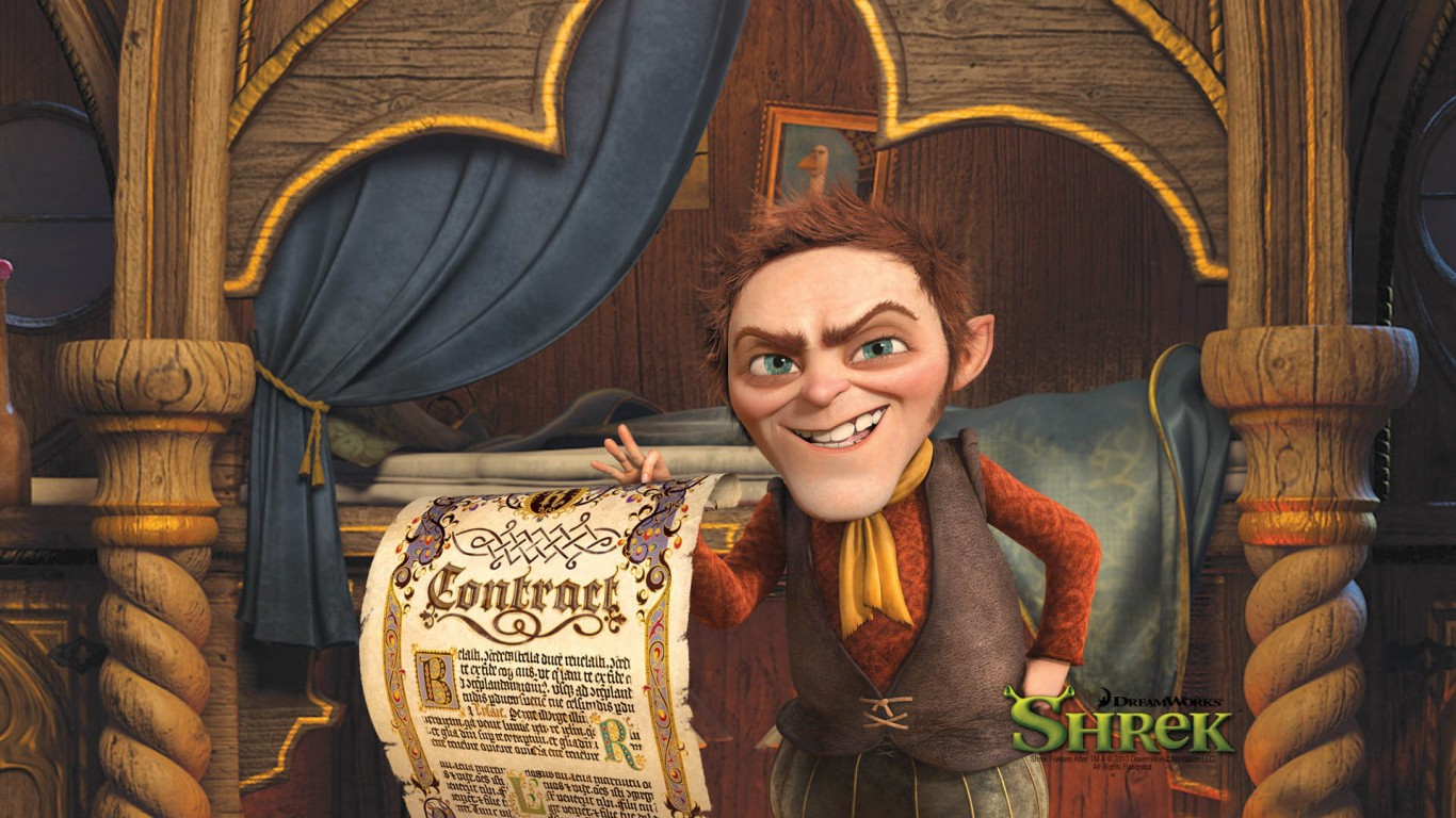 Rumpelstiltskin  Shrek The Final Chapter